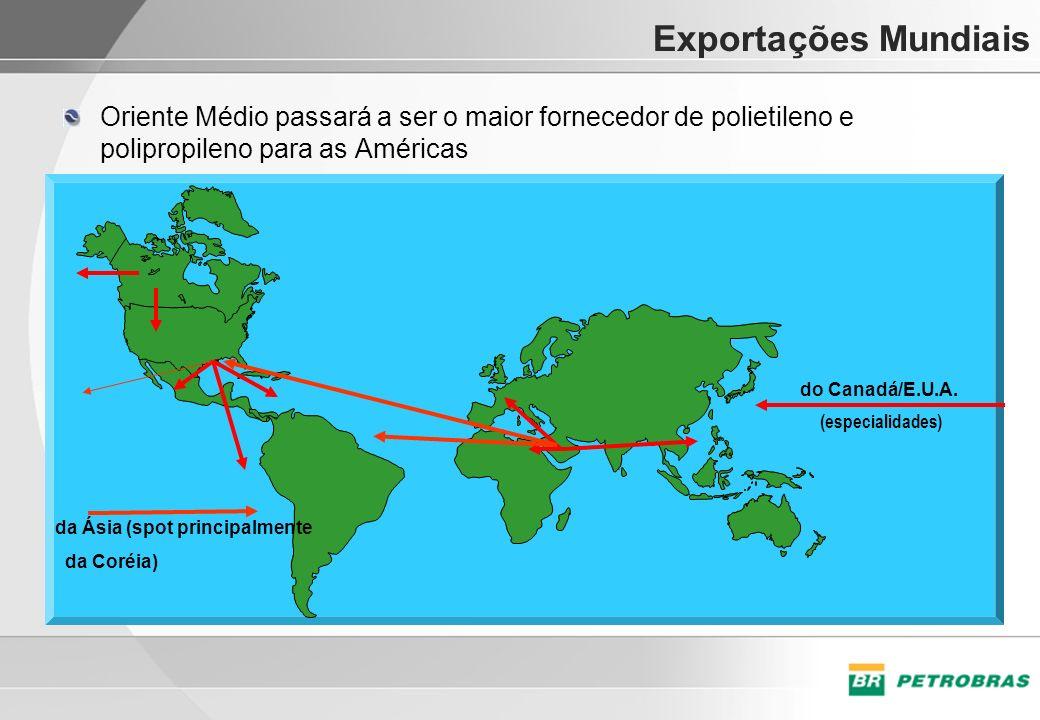Exportações Mundiais Oriente Médio passará a ser o maior fornecedor de polietileno e polipropileno para as Américas.