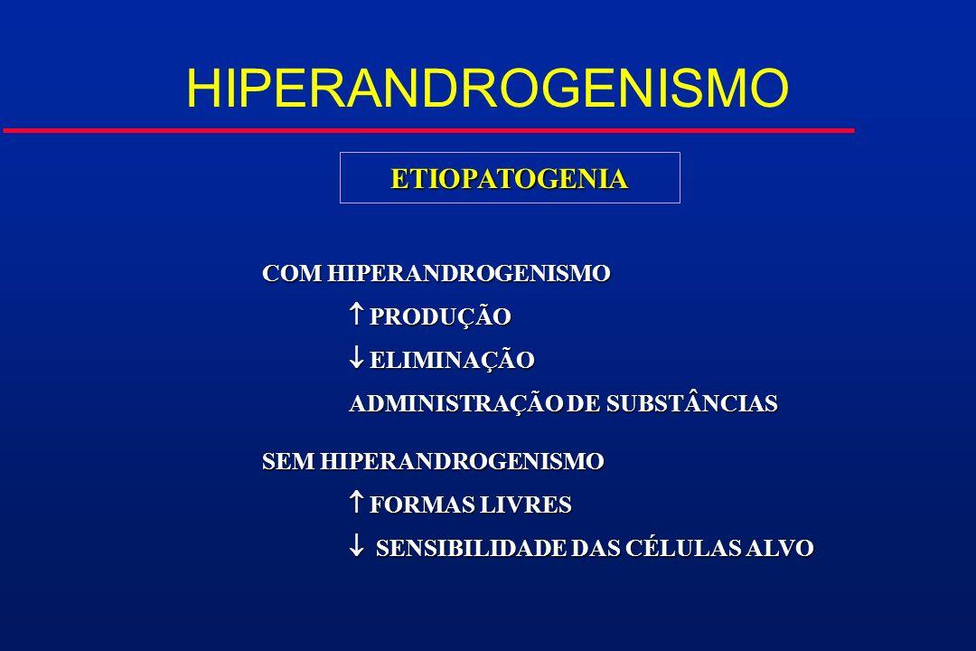 HIPERANDROGENISMO ETIOPATOGENIA COM HIPERANDROGENISMO  PRODUÇÃO