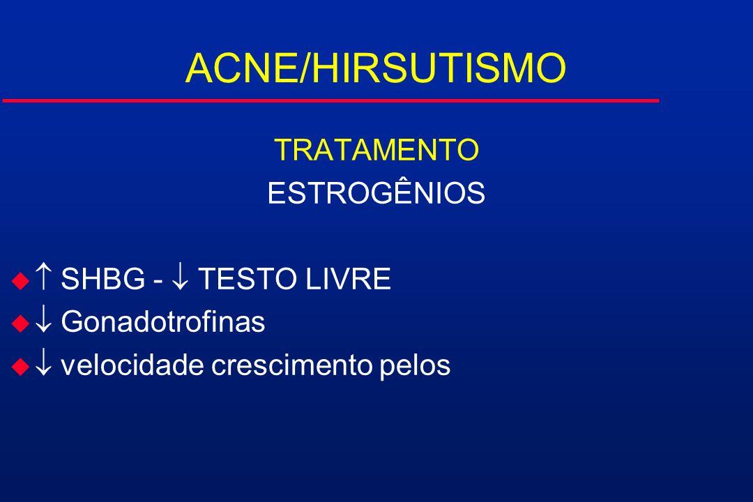 ACNE/HIRSUTISMO TRATAMENTO ESTROGÊNIOS  SHBG -  TESTO LIVRE