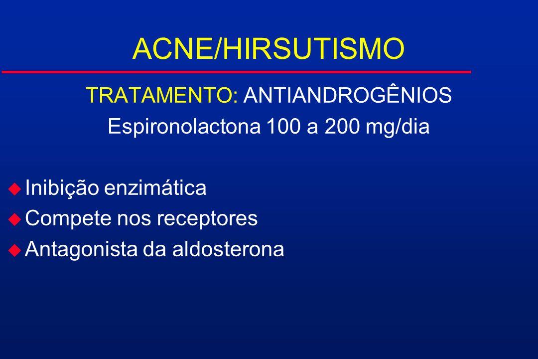 ACNE/HIRSUTISMO TRATAMENTO: ANTIANDROGÊNIOS