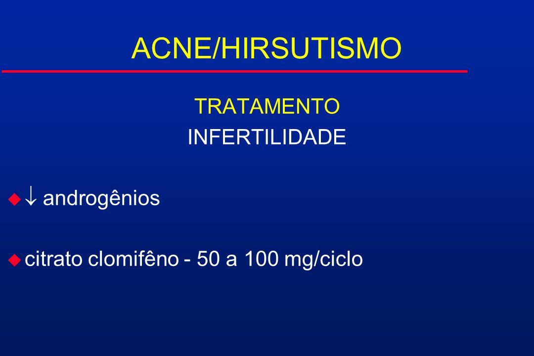 ACNE/HIRSUTISMO TRATAMENTO INFERTILIDADE  androgênios