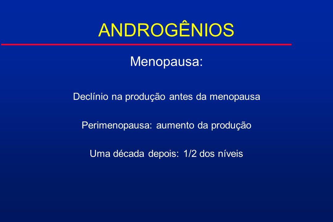 ANDROGÊNIOS Menopausa: Declínio na produção antes da menopausa