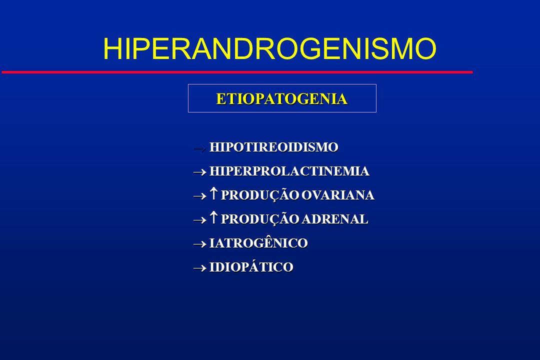 HIPERANDROGENISMO ETIOPATOGENIA  HIPOTIREOIDISMO  HIPERPROLACTINEMIA