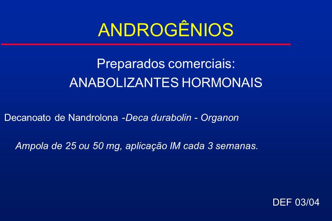 ANDROGÊNIOS Preparados comerciais: ANABOLIZANTES HORMONAIS