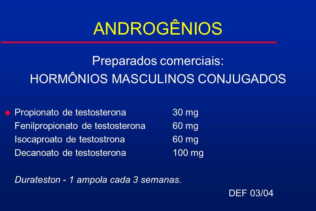 ANDROGÊNIOS Preparados comerciais: HORMÔNIOS MASCULINOS CONJUGADOS