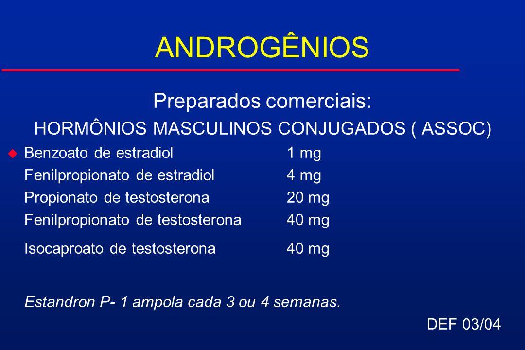 ANDROGÊNIOS Preparados comerciais: Isocaproato de testosterona 40 mg