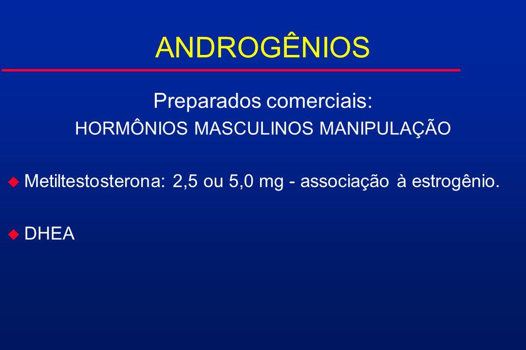 ANDROGÊNIOS Preparados comerciais: HORMÔNIOS MASCULINOS MANIPULAÇÃO