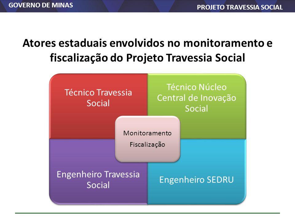 Atores estaduais envolvidos no monitoramento e fiscalização do Projeto Travessia Social
