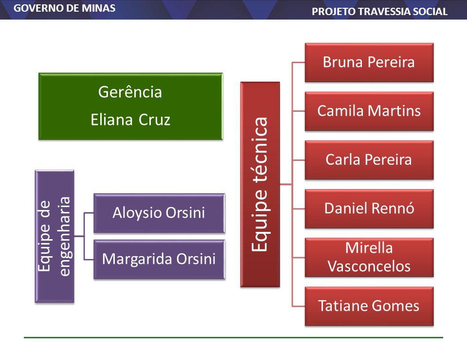 Equipe técnica Gerência Eliana Cruz Equipe de engenharia