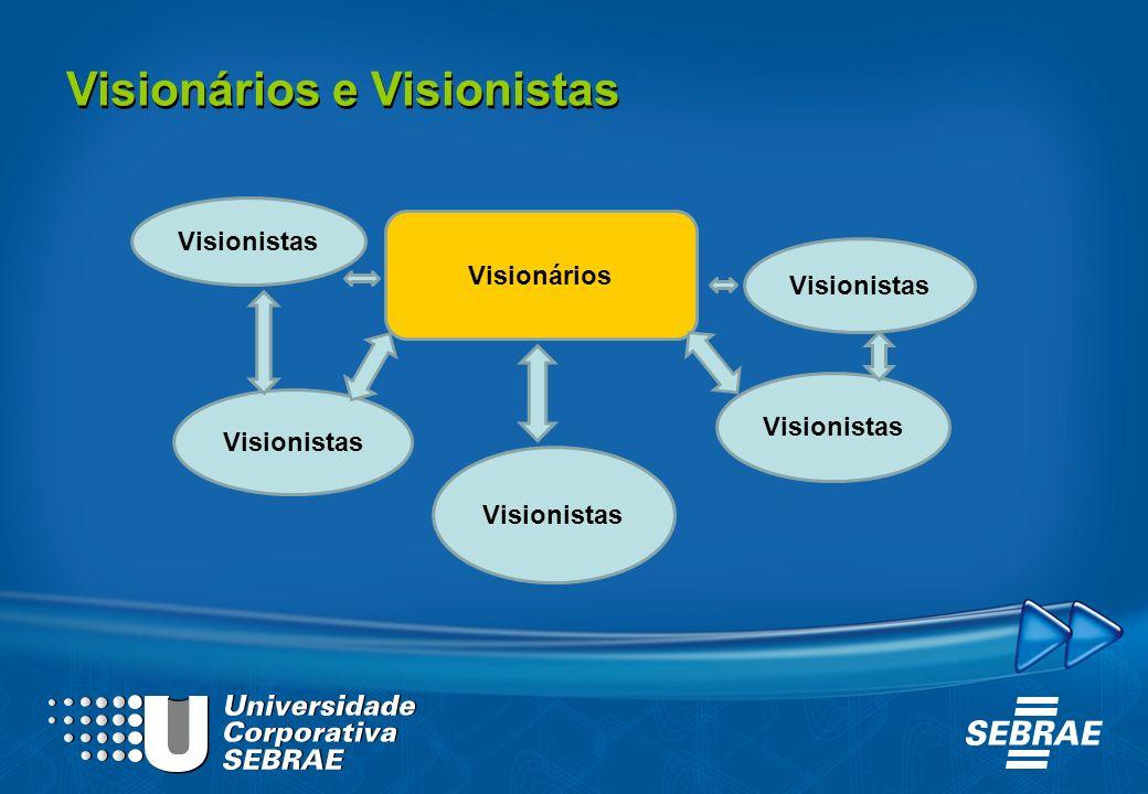 Visionários e Visionistas