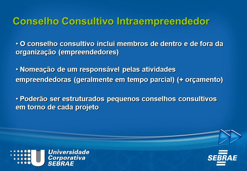 Conselho Consultivo Intraempreendedor