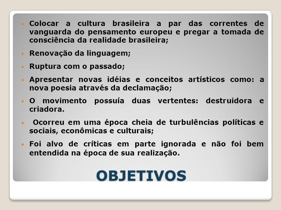 Colocar a cultura brasileira a par das correntes de vanguarda do pensamento europeu e pregar a tomada de consciência da realidade brasileira;