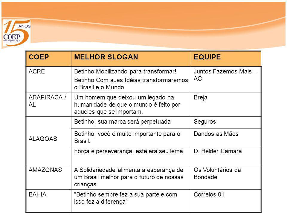 COEP MELHOR SLOGAN EQUIPE ACRE Betinho:Mobilizando para transformar!