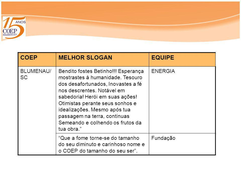 COEP MELHOR SLOGAN EQUIPE BLUMENAU/SC