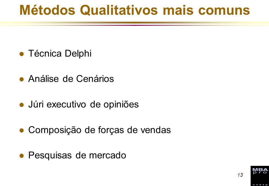 Métodos Qualitativos mais comuns