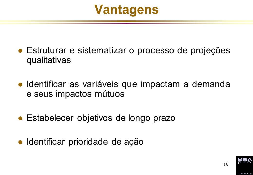 VantagensEstruturar e sistematizar o processo de projeções qualitativas. Identificar as variáveis que impactam a demanda e seus impactos mútuos.