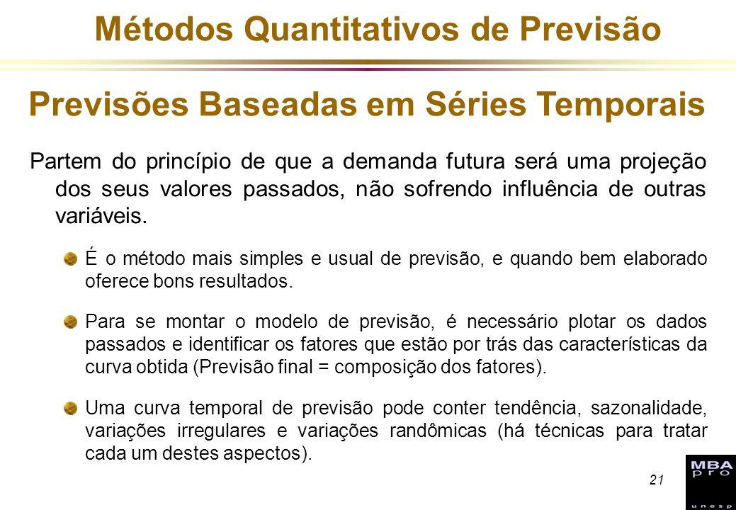 Métodos Quantitativos de Previsão