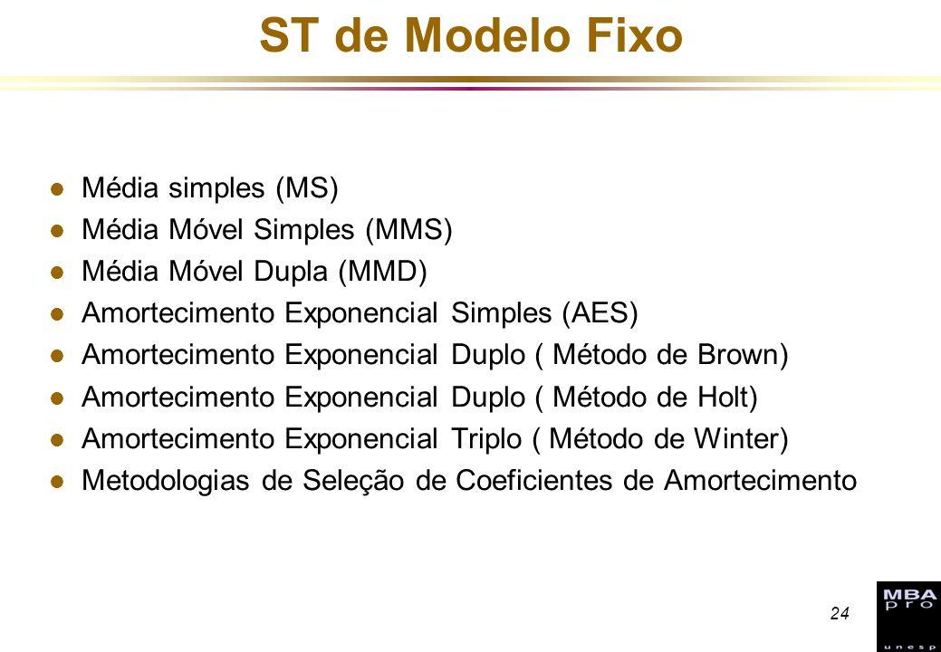 ST de Modelo Fixo Média simples (MS) Média Móvel Simples (MMS)