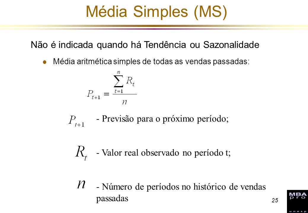 Média Simples (MS) Não é indicada quando há Tendência ou Sazonalidade