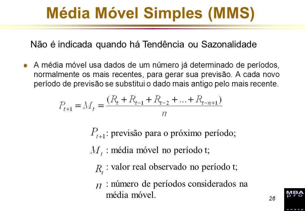Média Móvel Simples (MMS)