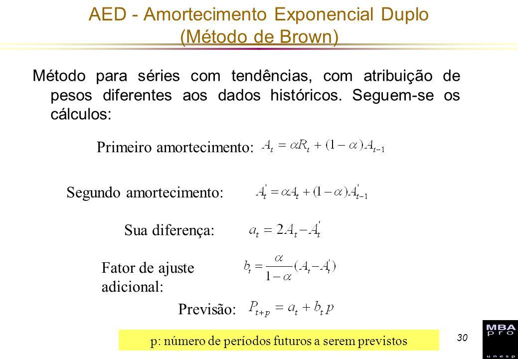 AED - Amortecimento Exponencial Duplo (Método de Brown)