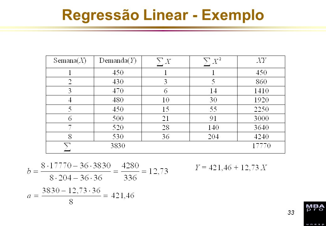 Regressão Linear - Exemplo