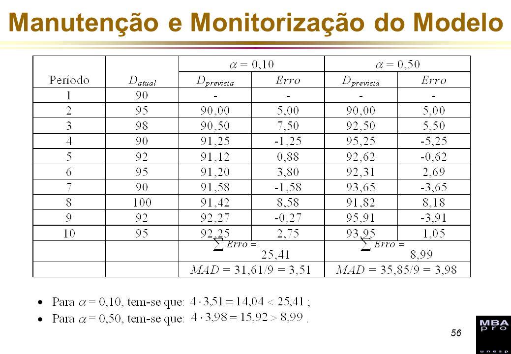 Manutenção e Monitorização do Modelo