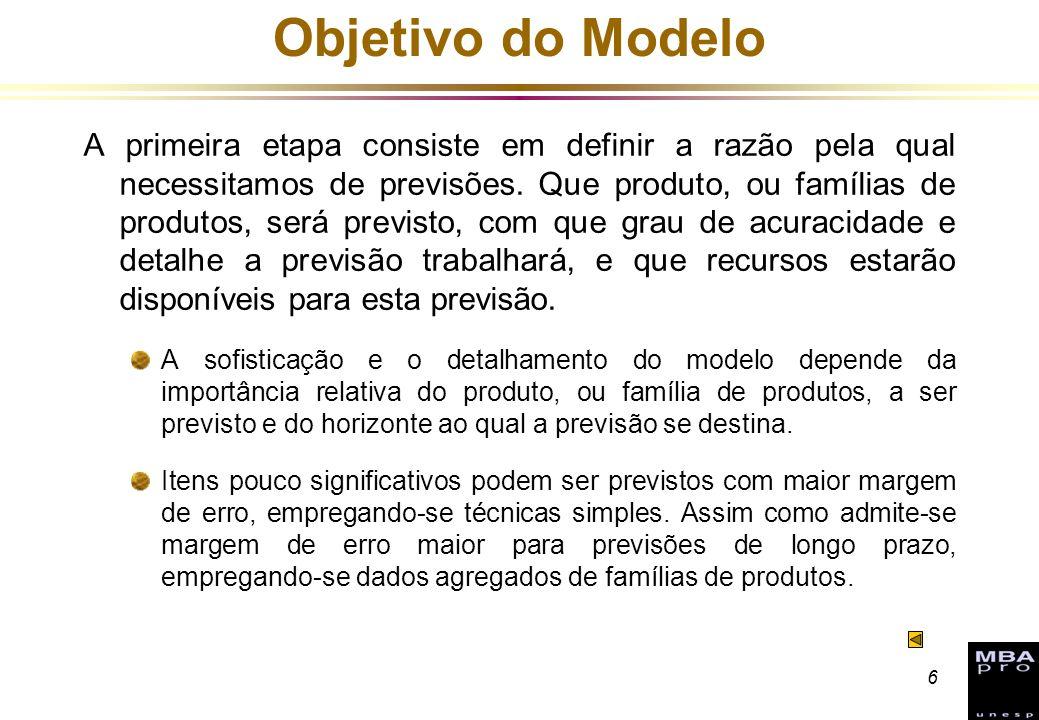 Objetivo do Modelo