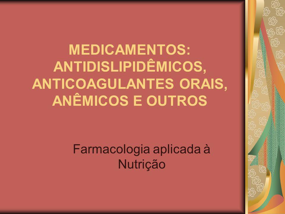 Farmacologia aplicada à Nutrição