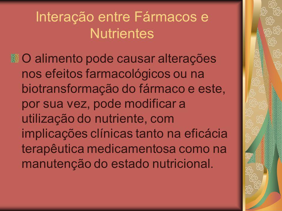 Interação entre Fármacos e Nutrientes