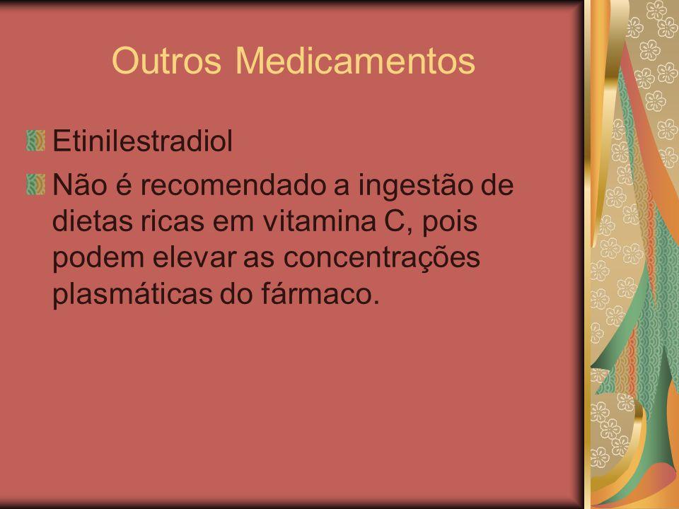 Outros Medicamentos Etinilestradiol