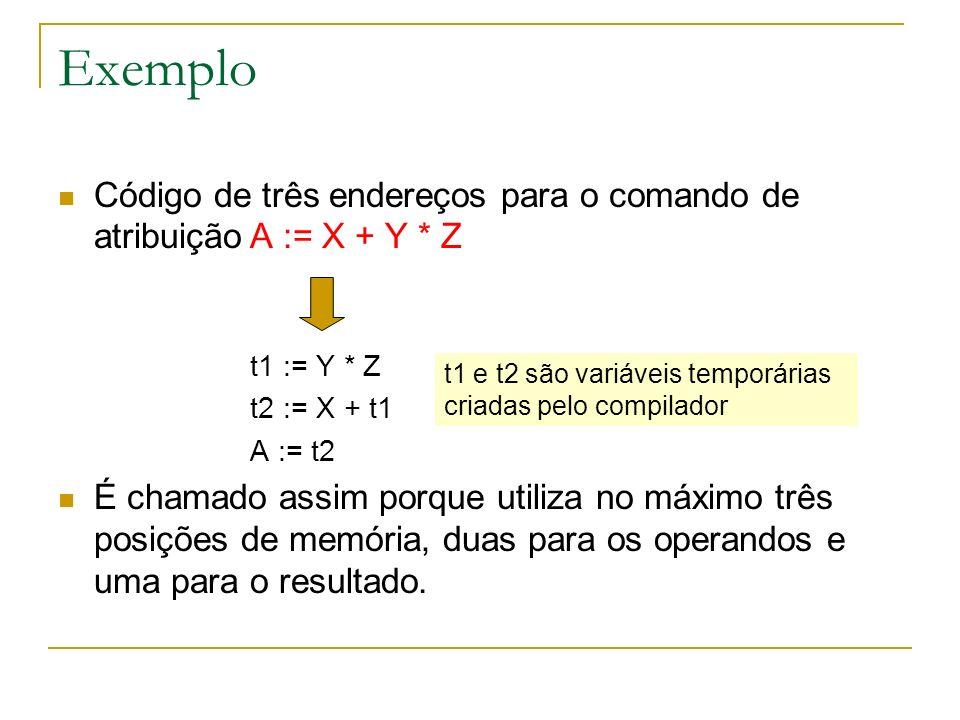 Exemplo Código de três endereços para o comando de atribuição A := X + Y * Z. t1 := Y * Z. t2 := X + t1.