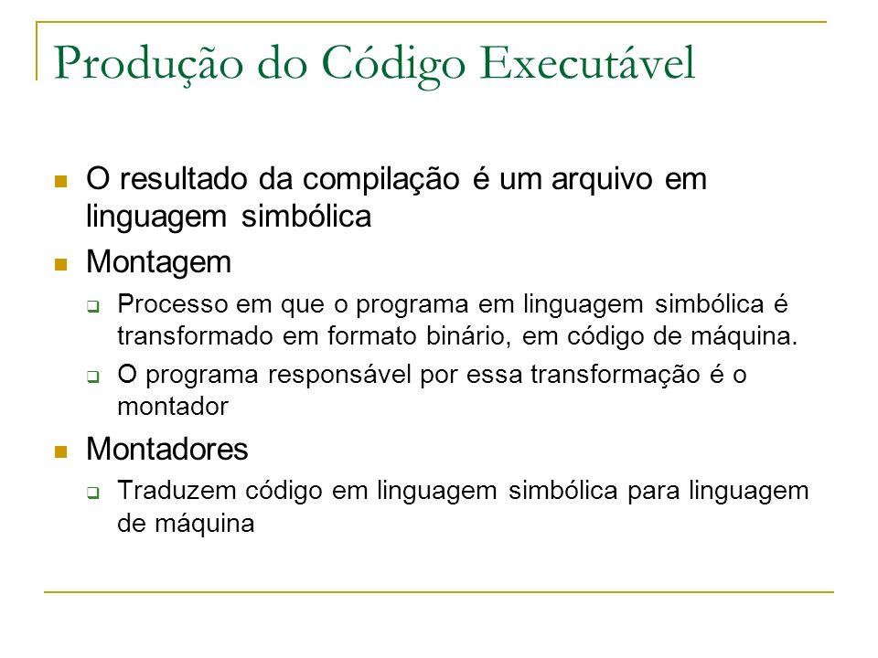 Produção do Código Executável