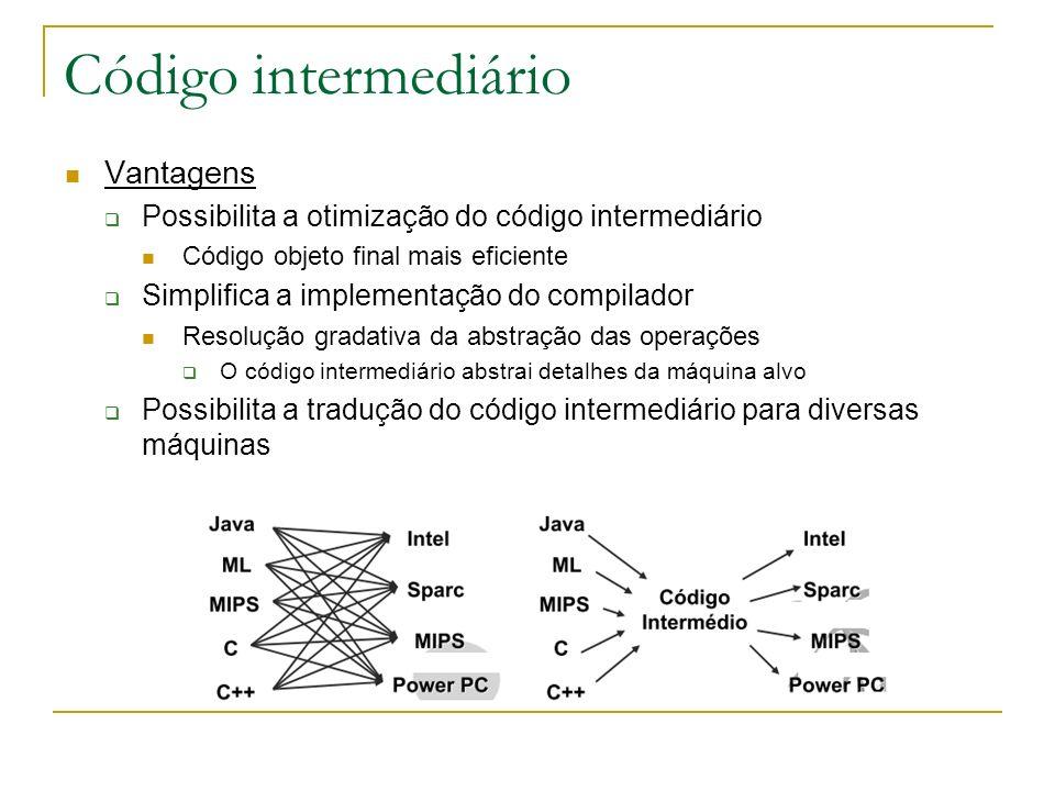 Código intermediário Vantagens