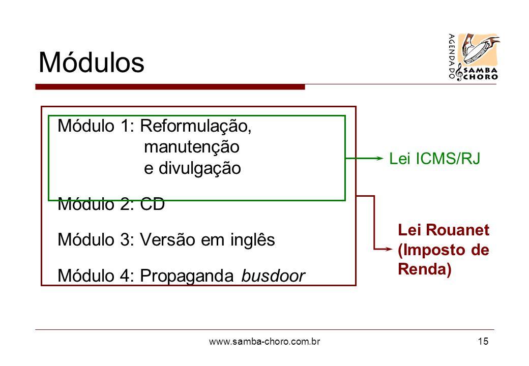 Módulos Módulo 1: Reformulação, manutenção e divulgação Módulo 2: CD