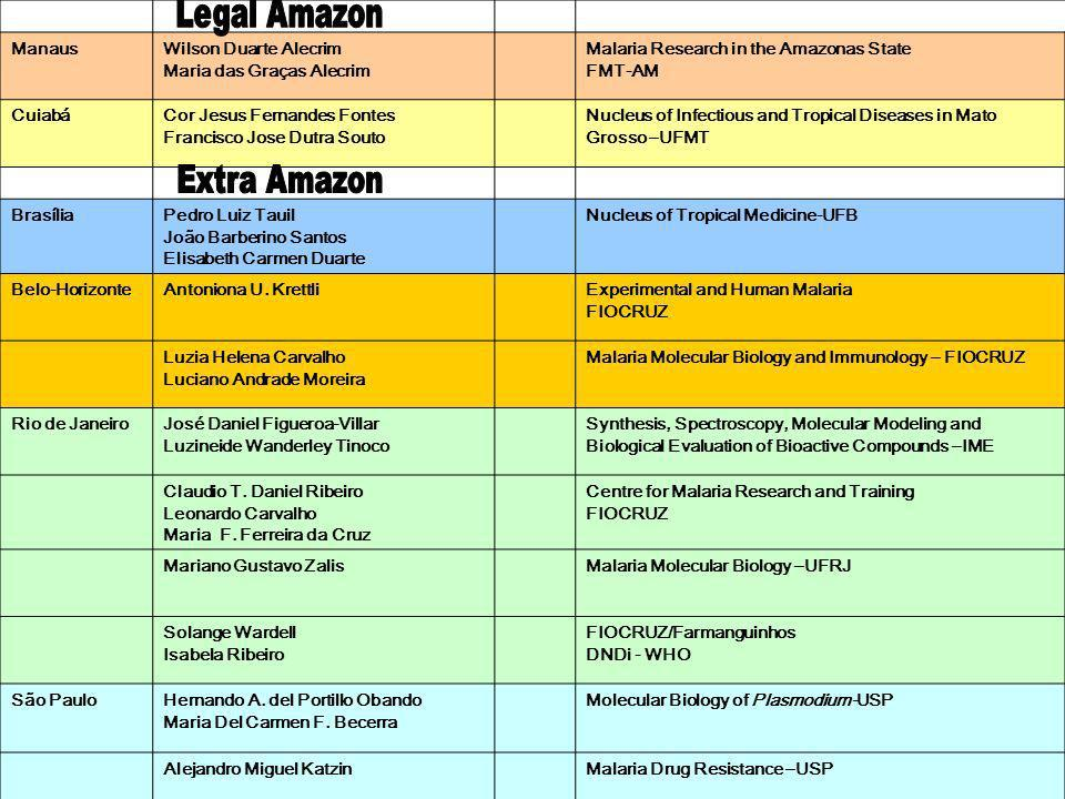 Legal Amazon Extra Amazon Manaus Wilson Duarte Alecrim