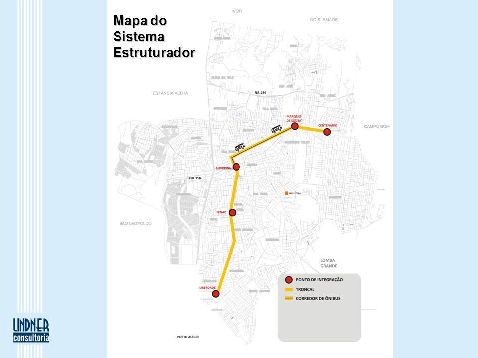Mapa do Sistema Estruturador