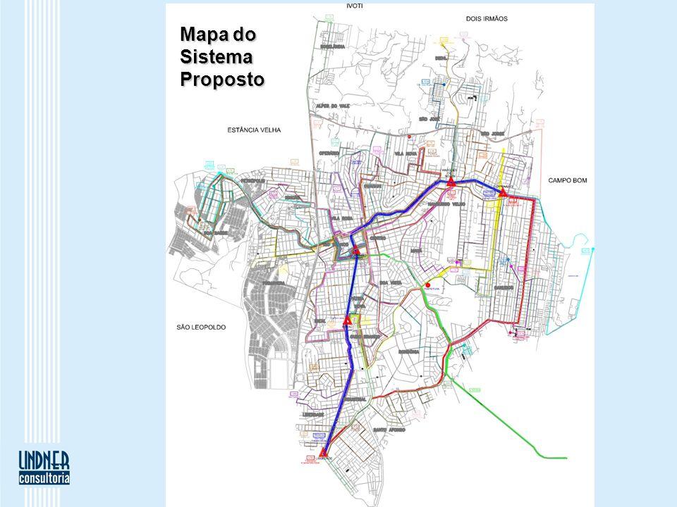 Mapa do Sistema Proposto