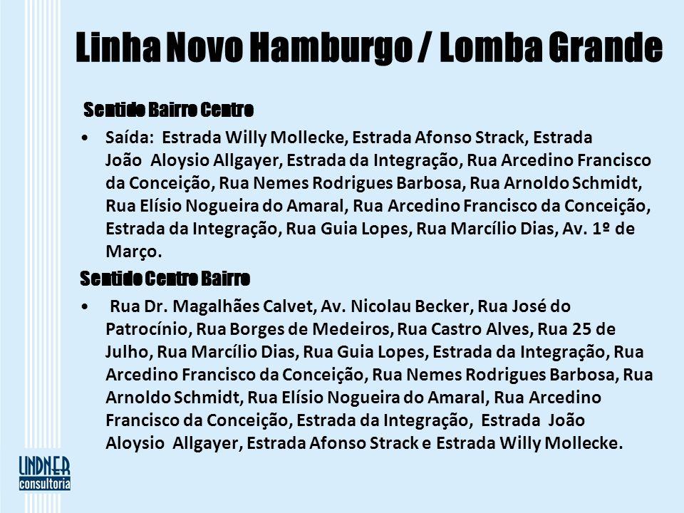 Linha Novo Hamburgo / Lomba Grande
