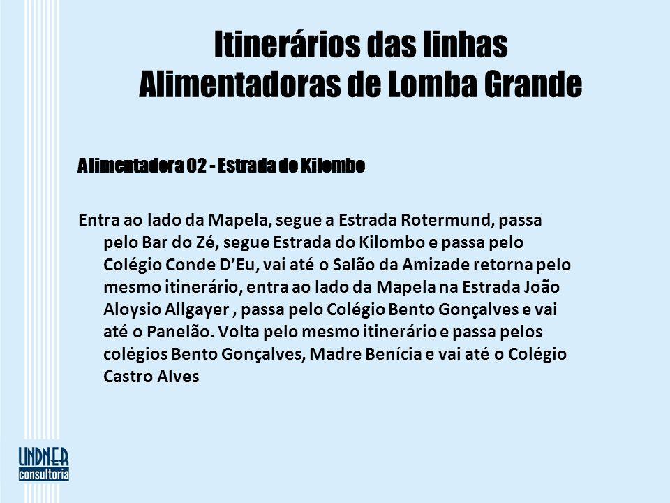 Itinerários das linhas Alimentadoras de Lomba Grande