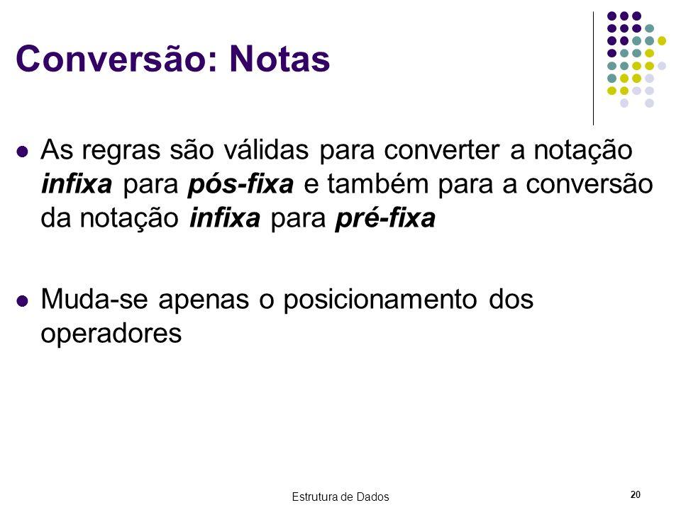 Conversão: Notas As regras são válidas para converter a notação infixa para pós-fixa e também para a conversão da notação infixa para pré-fixa.