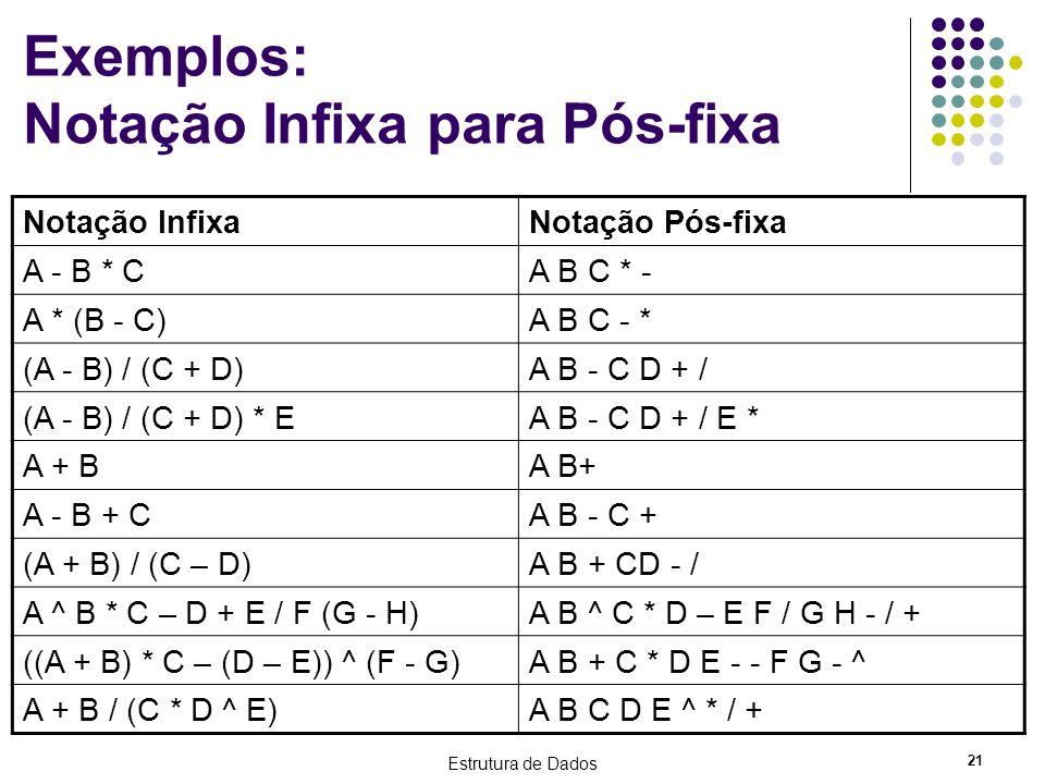 Exemplos: Notação Infixa para Pós-fixa