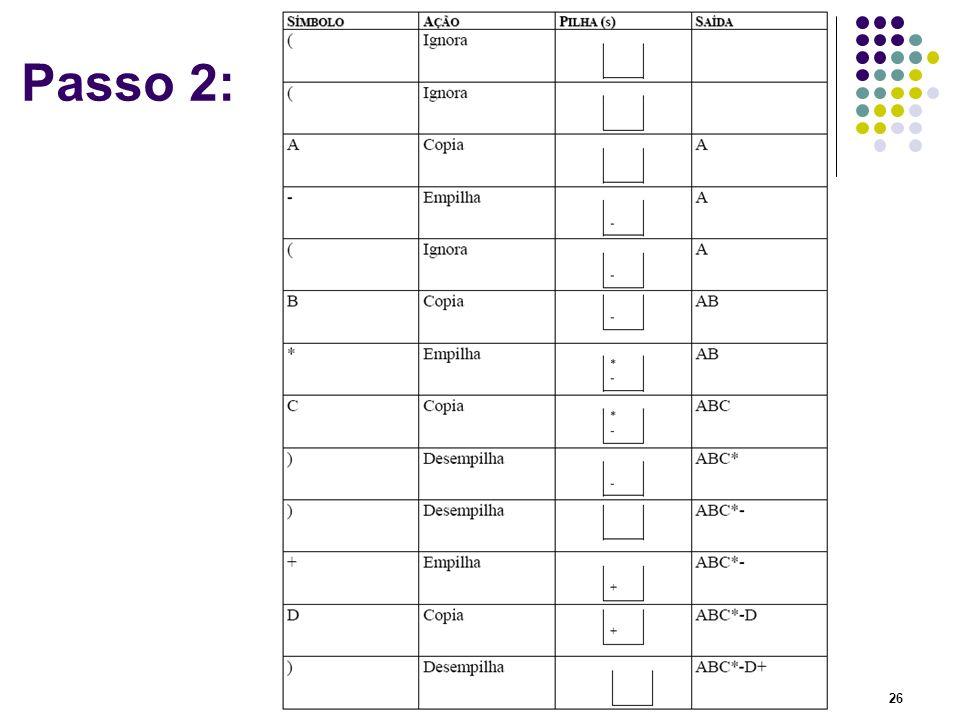 Passo 2: Estrutura de Dados