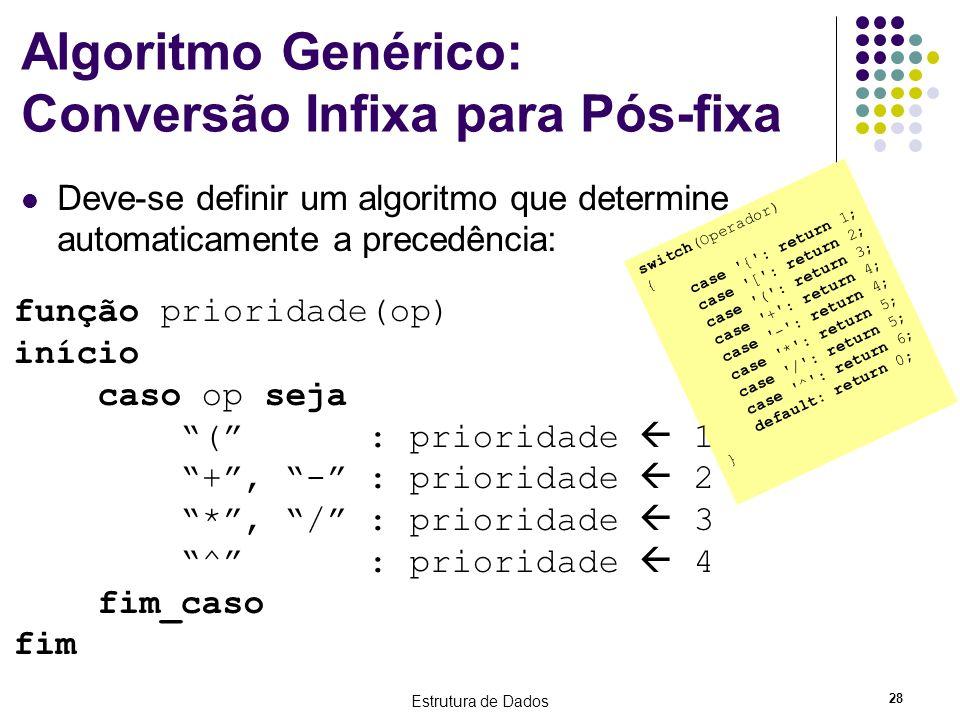 Algoritmo Genérico: Conversão Infixa para Pós-fixa