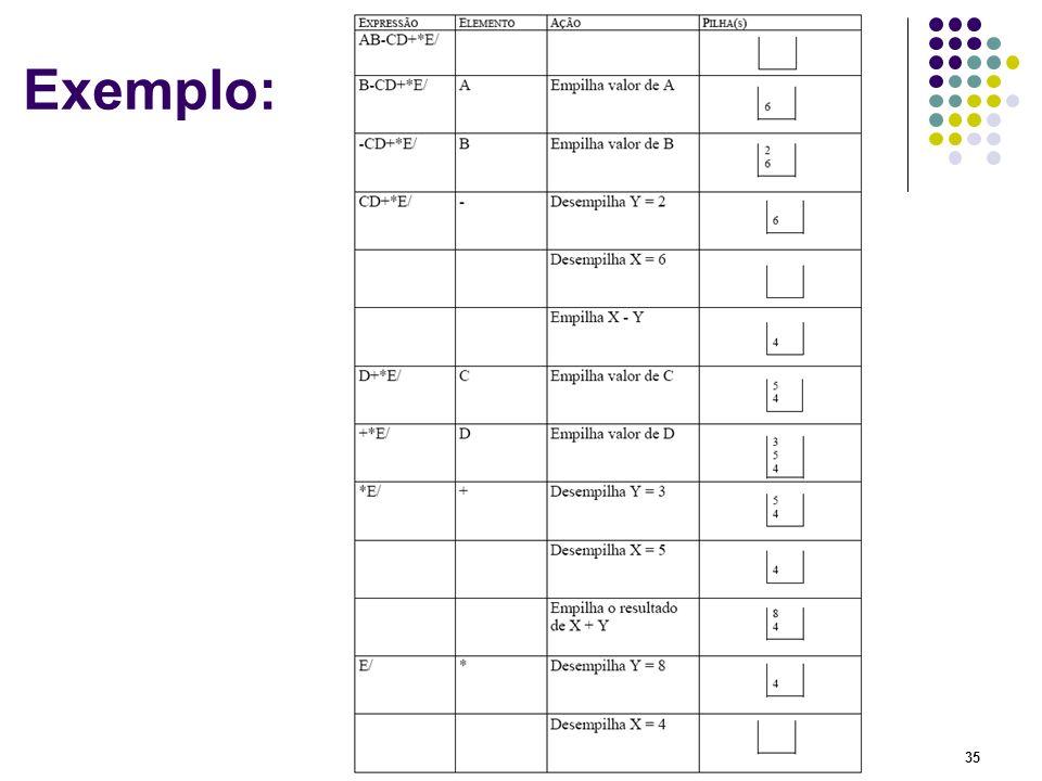 Exemplo: Estrutura de Dados