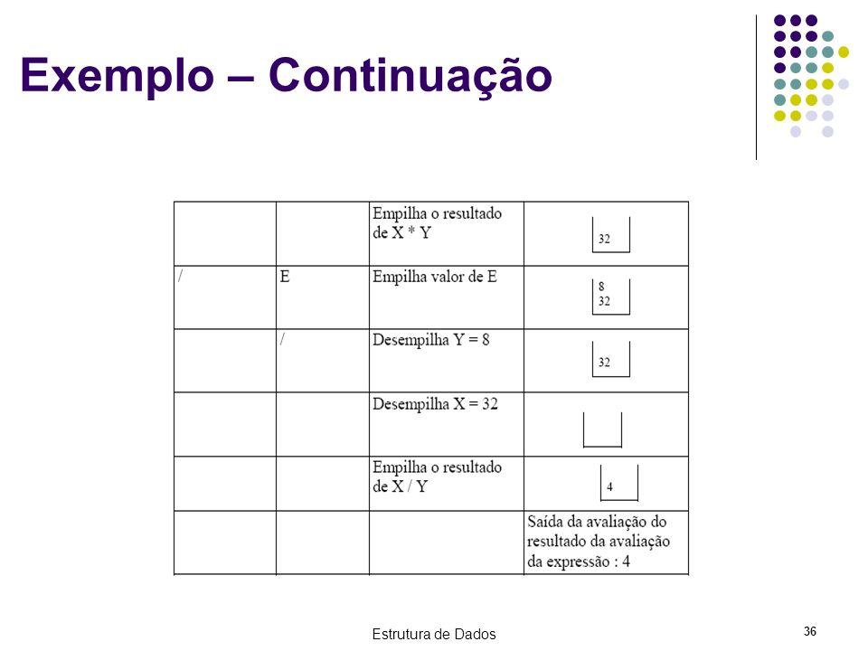 Exemplo – Continuação Estrutura de Dados