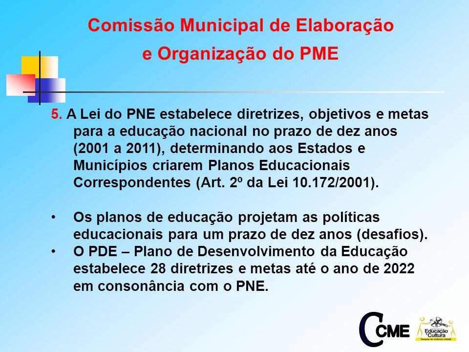 Comissão Municipal de Elaboração