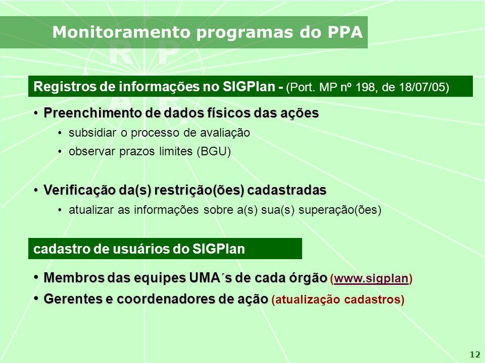 Monitoramento programas do PPA
