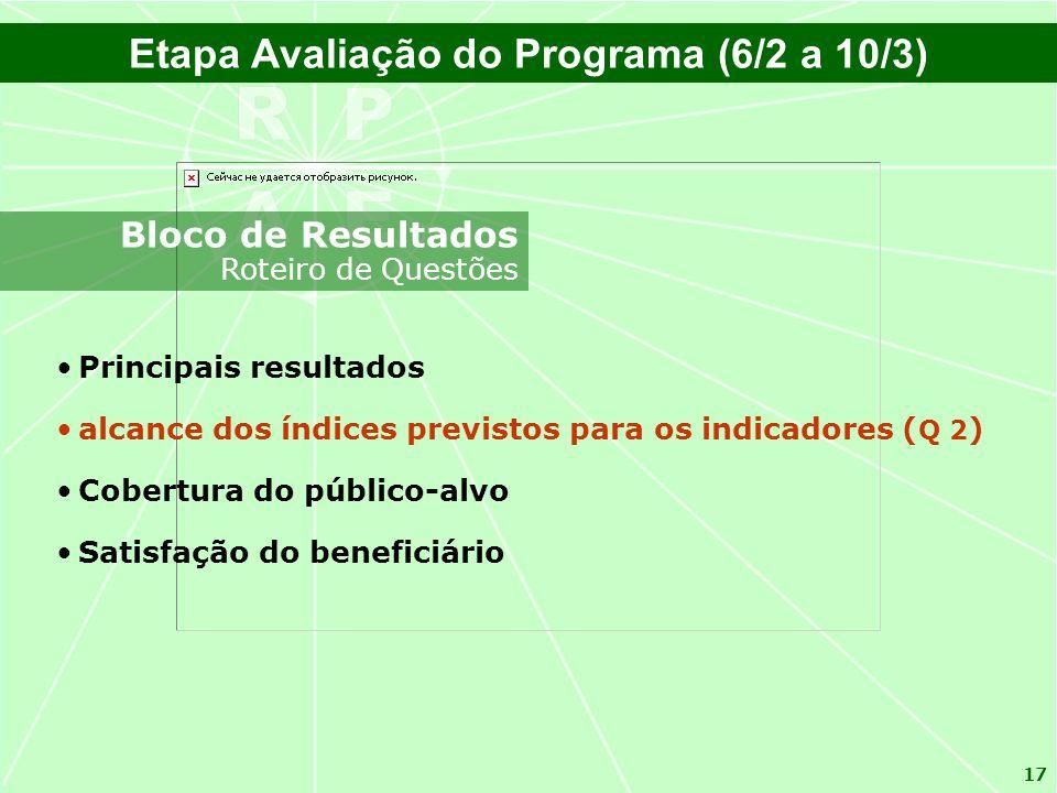 Etapa Avaliação do Programa (6/2 a 10/3)