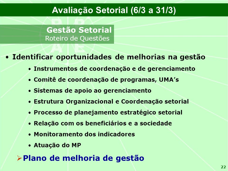 Avaliação Setorial (6/3 a 31/3)